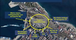 Riqualificazione Stazione Ferroviaria: un approfondimento sul progetto