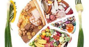 Allergia e intolleranza alimentare: qual è la differenza?