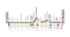 200 km in programma per l'ottava tappa del Giro d'Italia