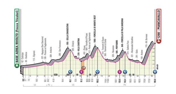 Giro d'Italia: l'arrivo in salita a Piancavallo dopo 185 km di frazione