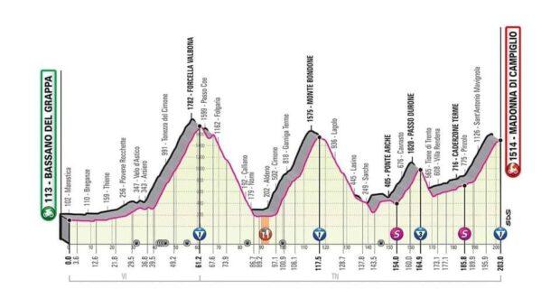 Diciassettesima frazione del Giro d'Italia: primo tappone di alta montagna