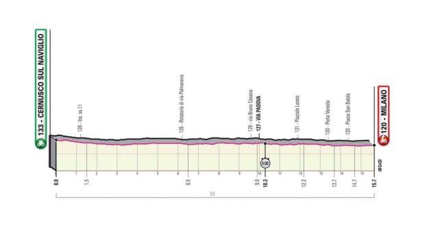 Oggi ultima frazione dell'edizione 2020 del Giro d'Italia