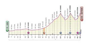Giro d'Italia, ventesima tappa: partenza da Alba e l'arrivo sul Sestriere