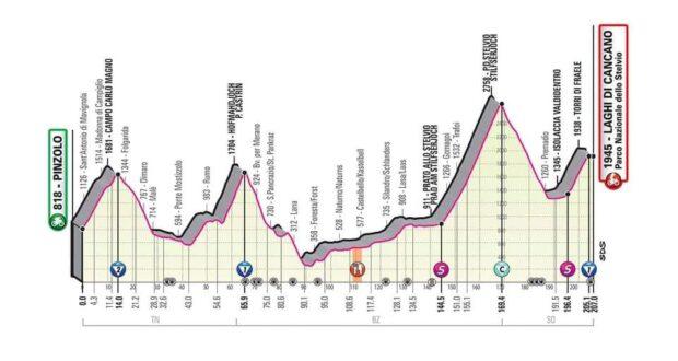 """Diciottesima tappa del Giro d'Italia: ultima vera frazione per i """"big"""""""