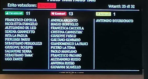 L'amarezza del sindaco Cateno De Luca dopo la bocciatura del piano TARI 2021