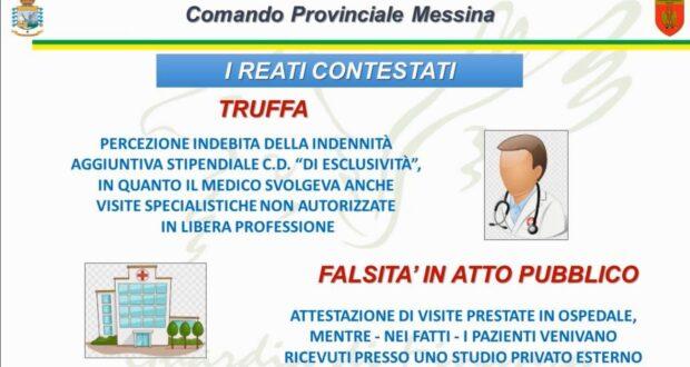 """Effettuavano visite in """"nero"""", altri due medici indagati. Sequestrati oltre 65.000 euro dalla Guardia di Finanza di  Messina"""